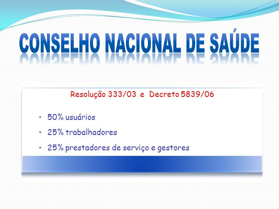 Resolução 333/03 e Decreto 5839/06 50% usuários 25% trabalhadores 25% prestadores de serviço e gestores