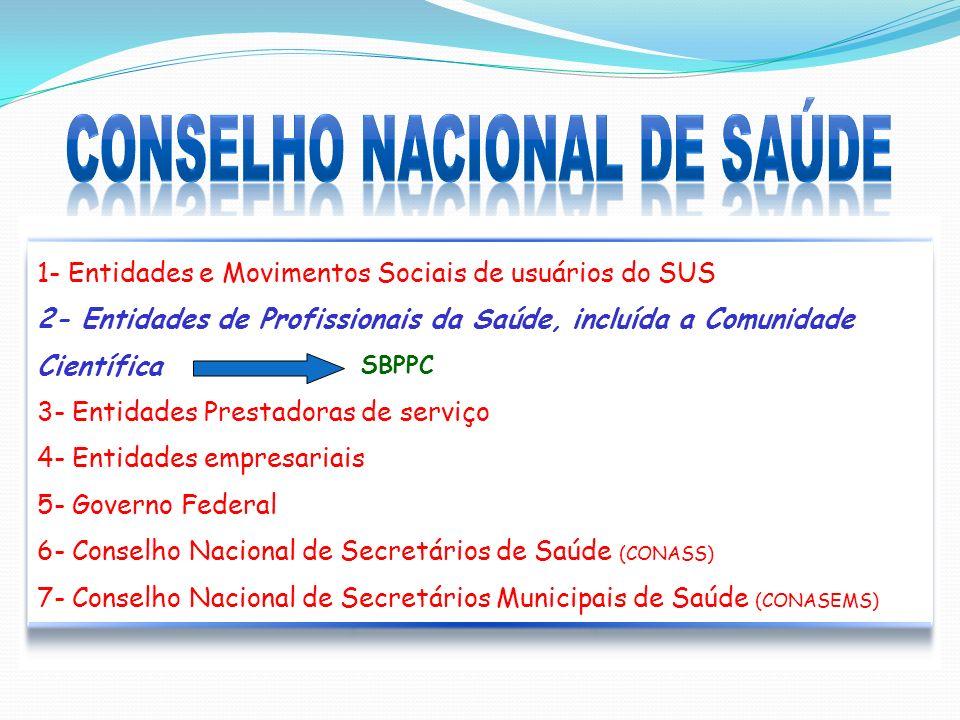 1- Entidades e Movimentos Sociais de usuários do SUS 2- Entidades de Profissionais da Saúde, incluída a Comunidade Científica 3- Entidades Prestadoras