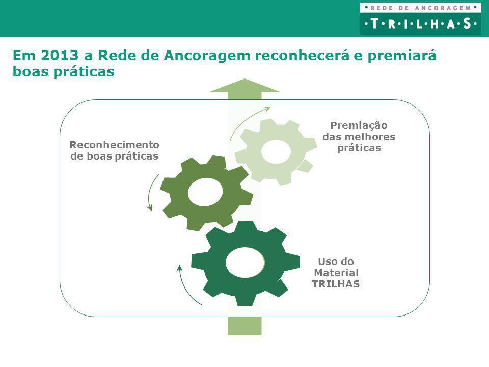 Em 2013 a Rede de Ancoragem reconhecerá e premiará boas práticas Uso do Material TRILHAS Reconhecimento de boas práticas Premiação das melhores prátic