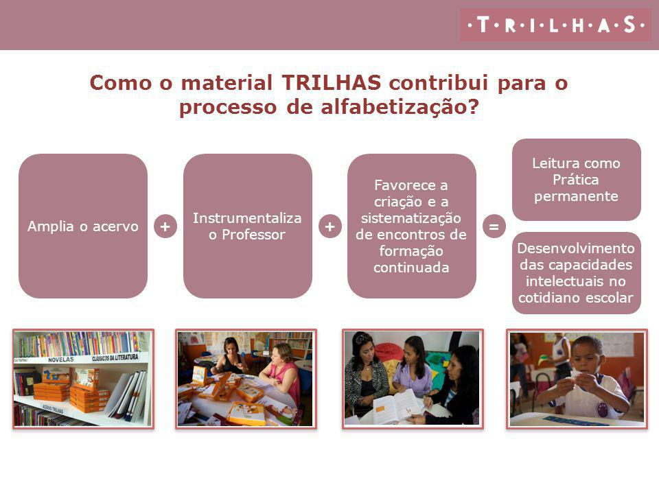 Como o material TRILHAS contribui para o processo de alfabetização? Amplia o acervo Instrumentaliza o Professor Favorece a criação e a sistematização
