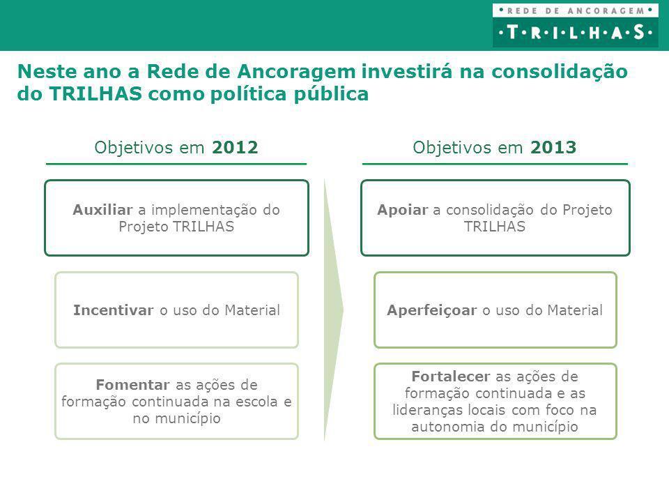 Auxiliar a implementação do Projeto TRILHAS Neste ano a Rede de Ancoragem investirá na consolidação do TRILHAS como política pública Objetivos em 2012