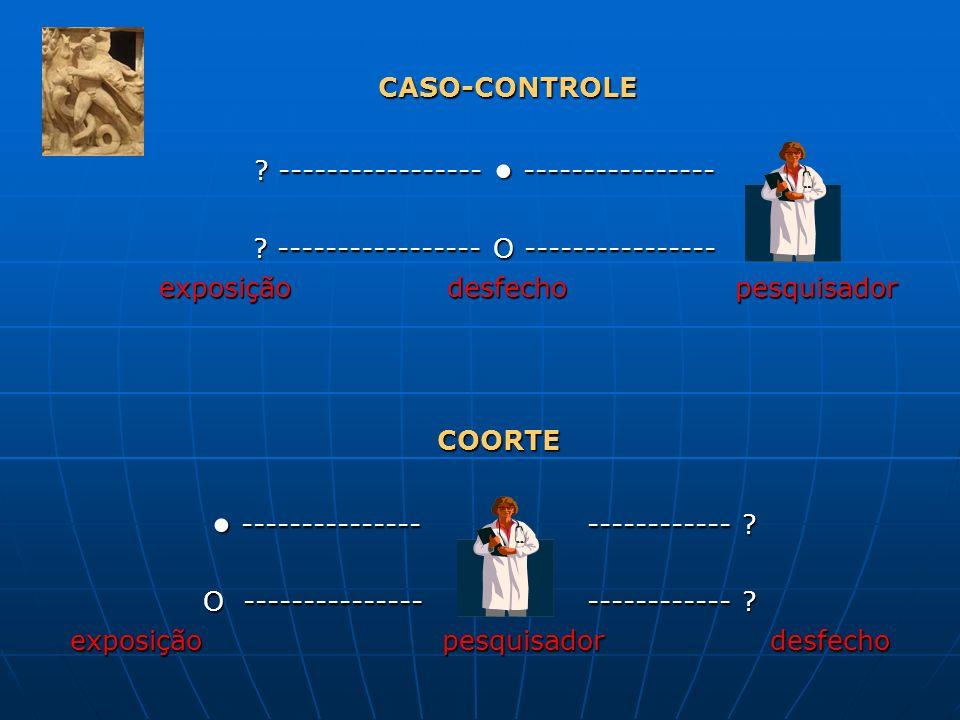 CASO-CONTROLE CASO-CONTROLE ? ----------------- ---------------- ? ----------------- ---------------- ? ----------------- O ---------------- ? -------