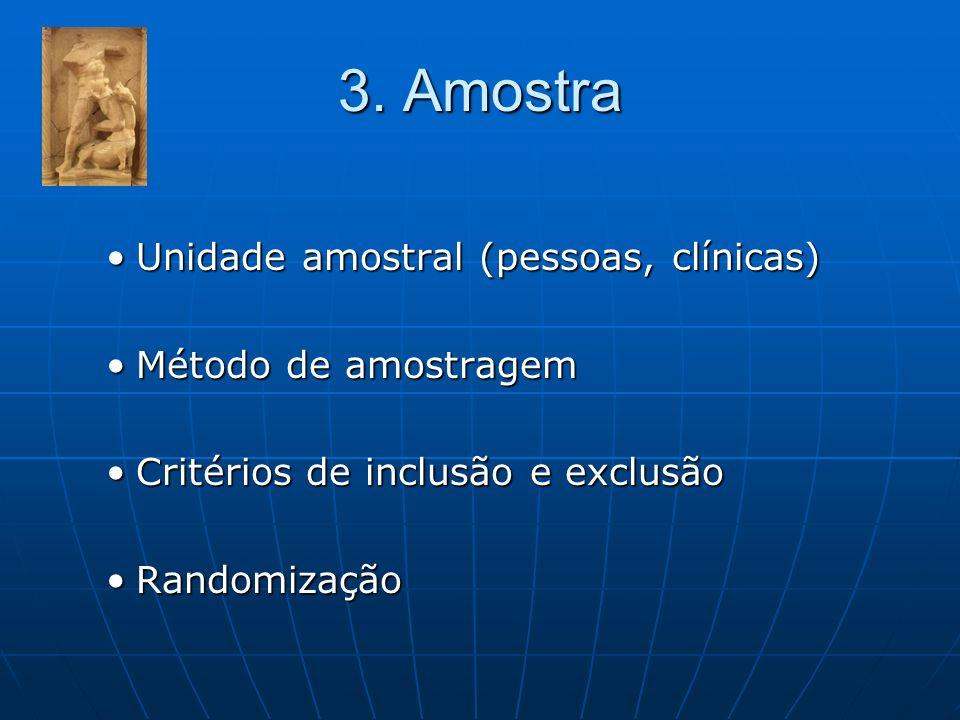 3. Amostra Unidade amostral (pessoas, clínicas)Unidade amostral (pessoas, clínicas) Método de amostragemMétodo de amostragem Critérios de inclusão e e