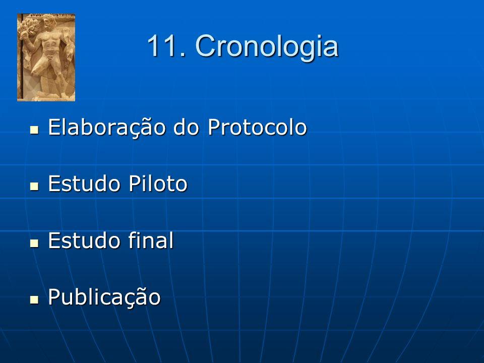 11. Cronologia Elaboração do Protocolo Elaboração do Protocolo Estudo Piloto Estudo Piloto Estudo final Estudo final Publicação Publicação