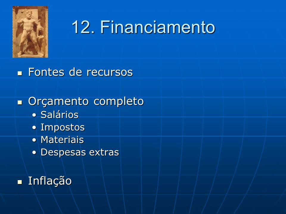 12. Financiamento Fontes de recursos Fontes de recursos Orçamento completo Orçamento completo SaláriosSalários ImpostosImpostos MateriaisMateriais Des