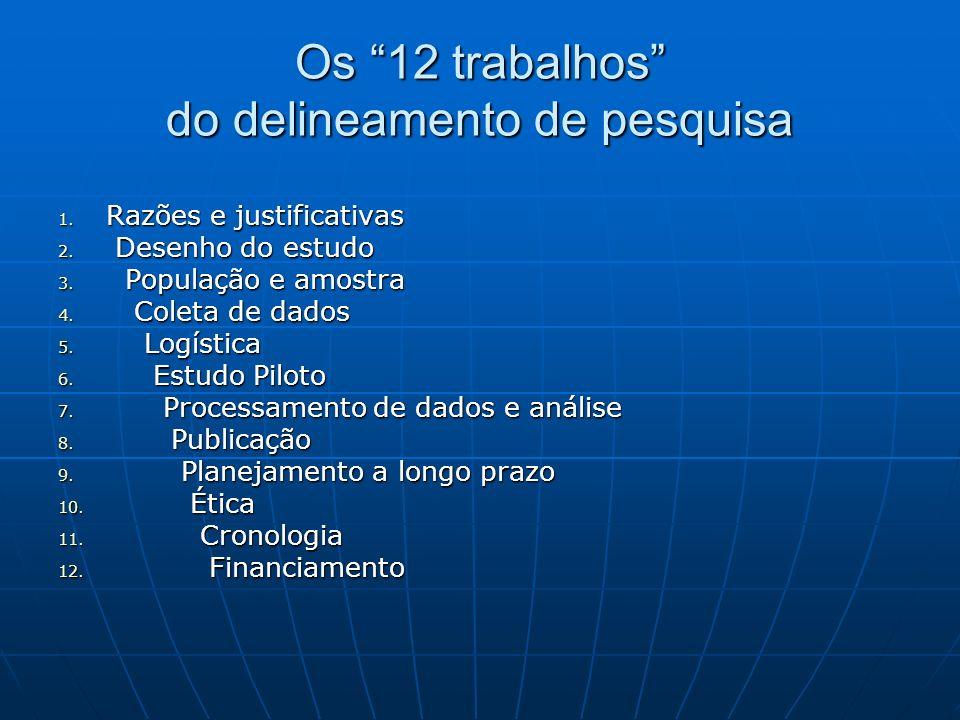 Os 12 trabalhos do delineamento de pesquisa 1. Razões e justificativas 2. Desenho do estudo 3. População e amostra 4. Coleta de dados 5. Logística 6.