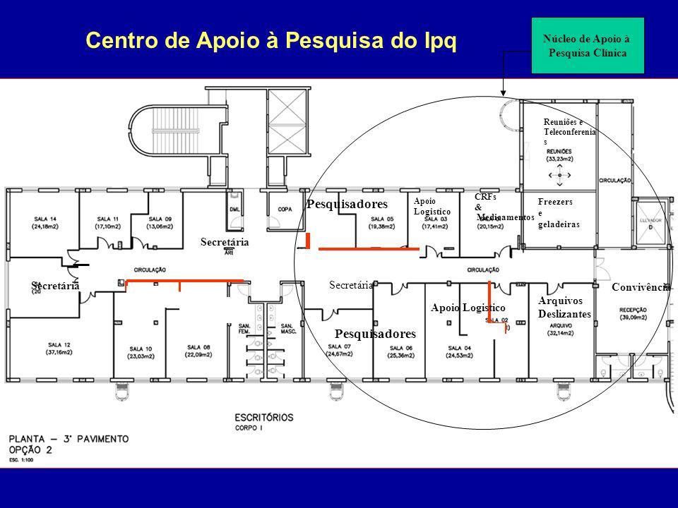 Centro de Apoio à Pesquisa do Ipq Freezers e geladeiras CRFs & Medicamentos Secretária Apoio Logistico Reuniões e Teleconferenia s Núcleo de Apoio à P