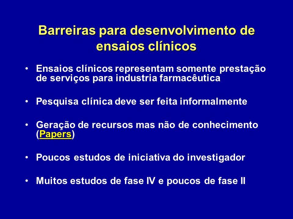 Barreiras para desenvolvimento de ensaios clínicos Ensaios clínicos representam somente prestação de serviços para industria farmacêutica Pesquisa clí
