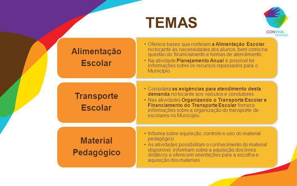 TEMAS Oferece bases que norteiam a Alimentação Escolar, no tocante às necessidades dos alunos, bem como na questão do financiamento e formas de atendi