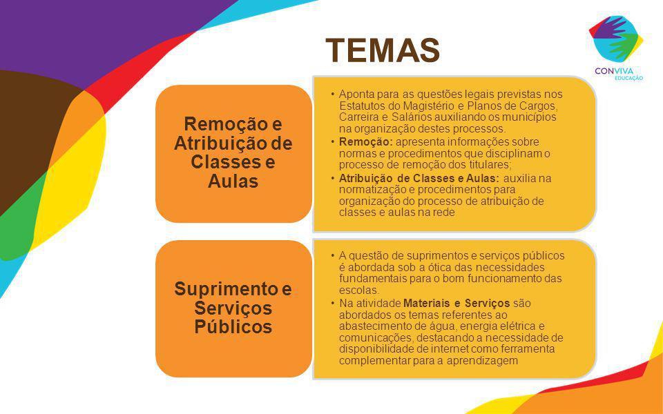 TEMAS Aponta para as questões legais previstas nos Estatutos do Magistério e Planos de Cargos, Carreira e Salários auxiliando os municípios na organiz