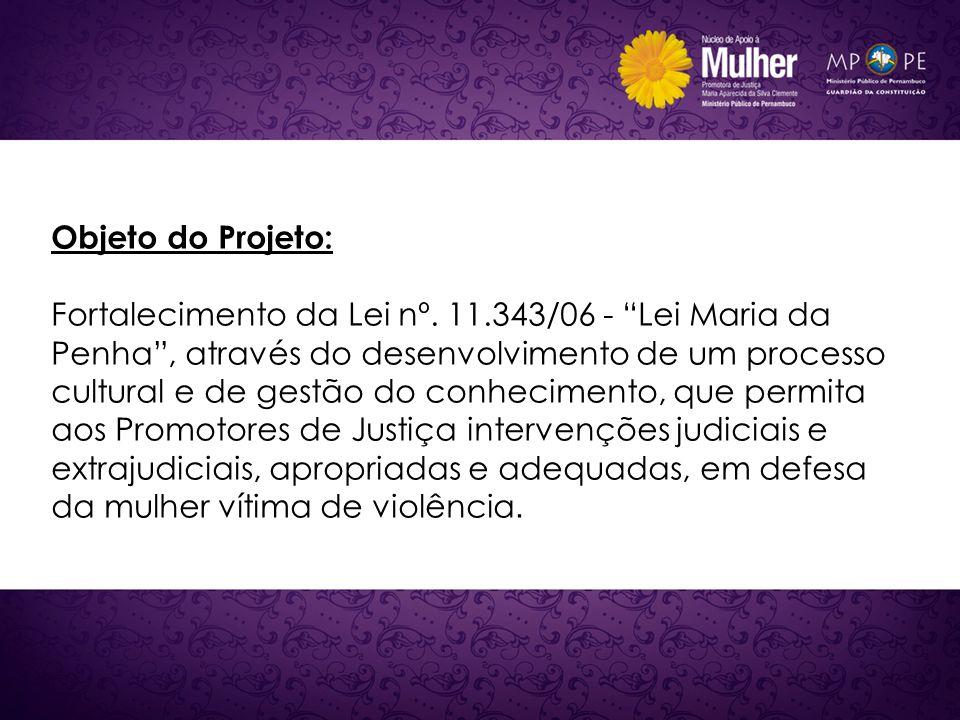 Título título título -Texto Objeto do Projeto: Fortalecimento da Lei nº.