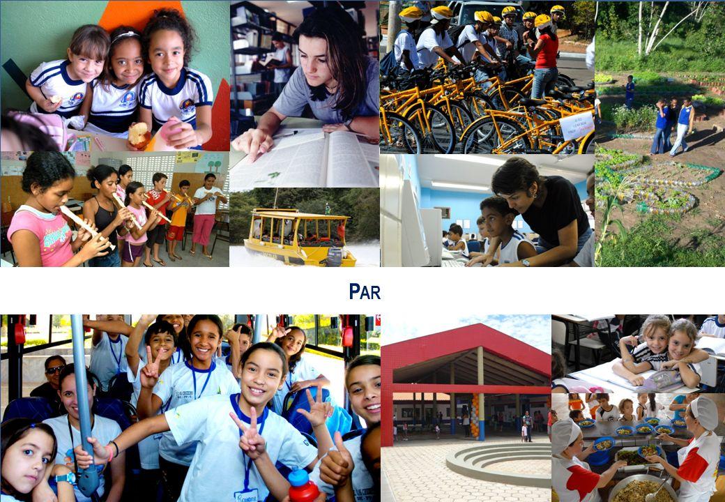 Fundo Nacional de Desenvolvimento da Educação PLANO DE AÇÕES ARTICULADAS - PAR