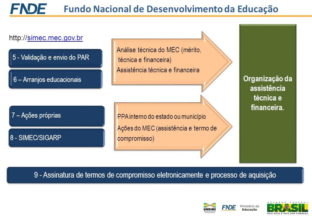 Fundo Nacional de Desenvolvimento da Educação Organização da assistência técnica e financeira. 5 - Validação e envio do PAR 6 – Arranjos educacionais
