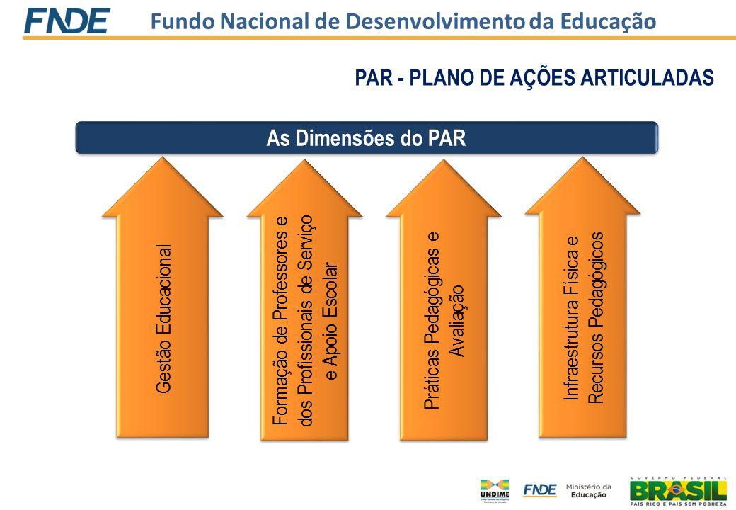 Fundo Nacional de Desenvolvimento da Educação PAR - PLANO DE AÇÕES ARTICULADAS Gestão Educacional Formação de Professores e dos Profissionais de Servi