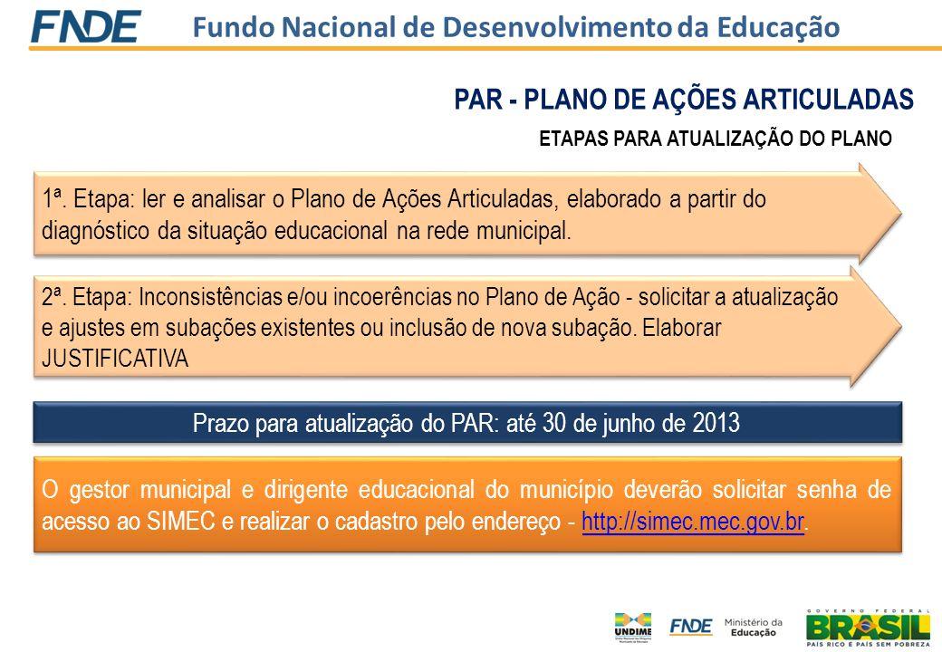 Fundo Nacional de Desenvolvimento da Educação PAR - PLANO DE AÇÕES ARTICULADAS 1ª. Etapa: ler e analisar o Plano de Ações Articuladas, elaborado a par
