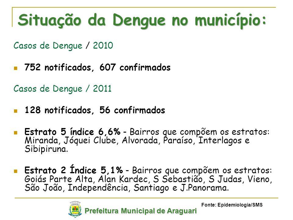Situação da Dengue no município: Casos de Dengue / 2010 752 notificados, 607 confirmados Casos de Dengue / 2011 128 notificados, 56 confirmados Estrato 5 índice 6,6% - Bairros que compõem os estratos: Miranda, Jóquei Clube, Alvorada, Paraíso, Interlagos e Sibipiruna.
