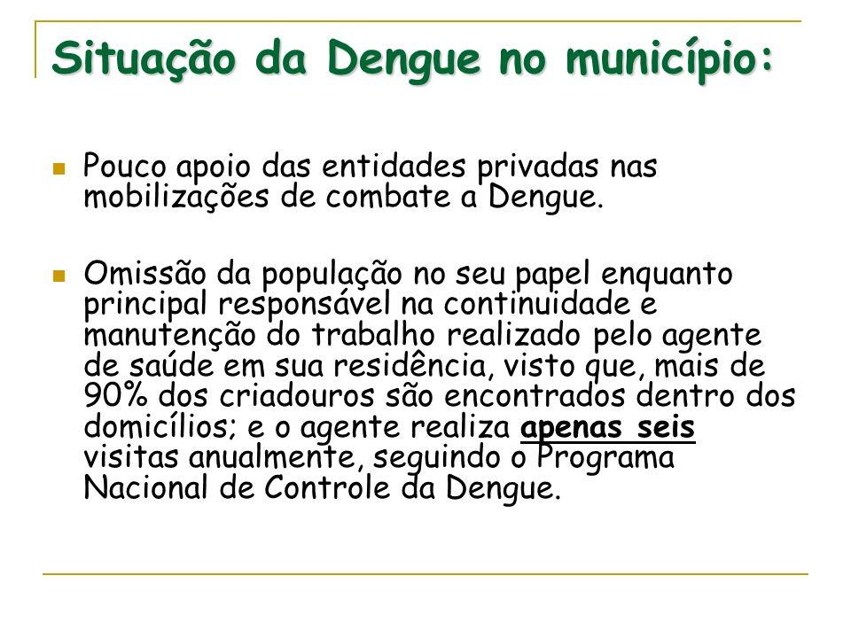 Pouco apoio das entidades privadas nas mobilizações de combate a Dengue. Omissão da população no seu papel enquanto principal responsável na continuid