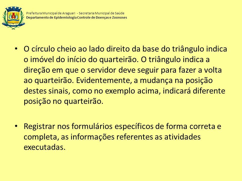 Prefeitura Municipal de Araguari - Secretaria Municipal de Saúde Departamento de Epidemiologia Controle de Doenças e Zoonoses O círculo cheio ao lado
