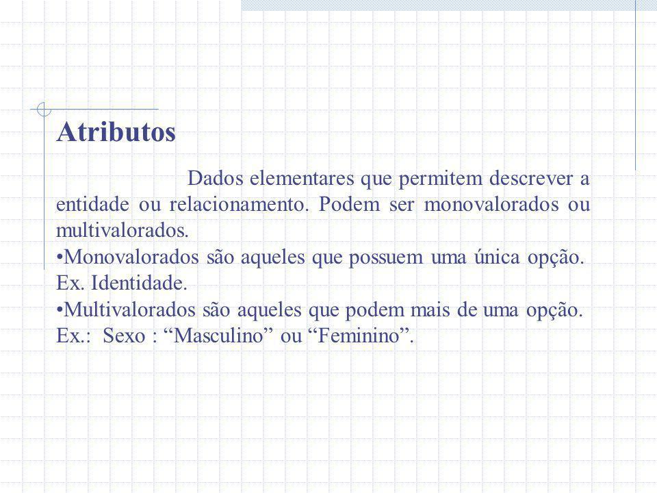 Atributos Dados elementares que permitem descrever a entidade ou relacionamento. Podem ser monovalorados ou multivalorados. Monovalorados são aqueles