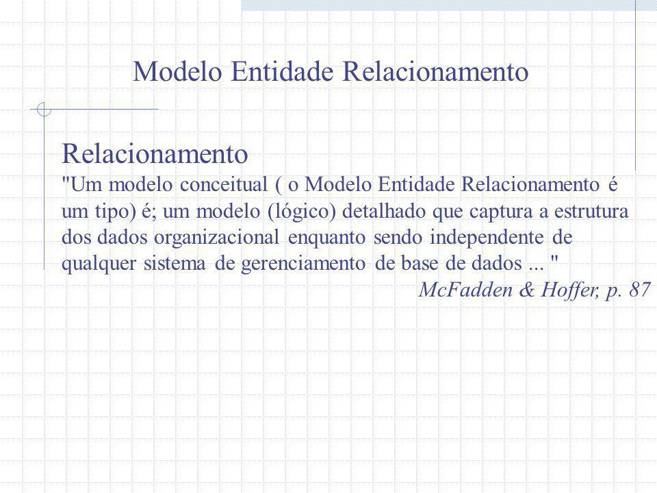 Modelos Conceitual para Bases de Dados: Modelos são representações (abstrações) usadas para comunicar informação sobre um sistema de conceitos particular.