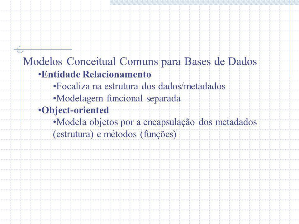 Modelos Conceitual Comuns para Bases de Dados Entidade Relacionamento Focaliza na estrutura dos dados/metadados Modelagem funcional separada Object-or