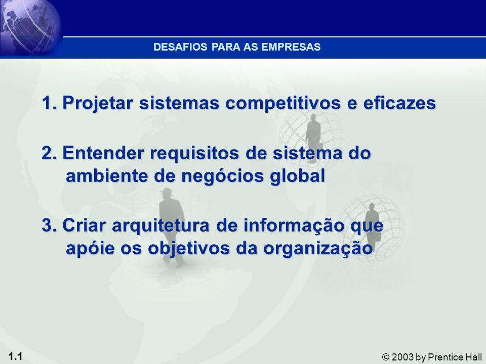 1.1 © 2003 by Prentice Hall 1. Projetar sistemas competitivos e eficazes 2. Entender requisitos de sistema do ambiente de negócios global 3. Criar arq