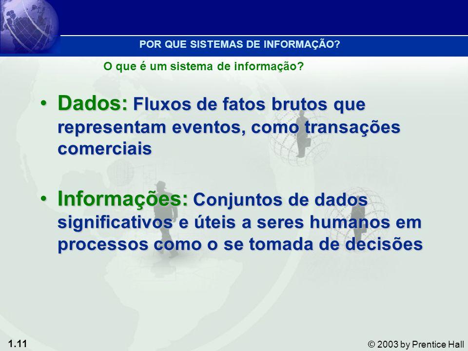 1.11 © 2003 by Prentice Hall Dados: Fluxos de fatos brutos que representam eventos, como transações comerciaisDados: Fluxos de fatos brutos que repres