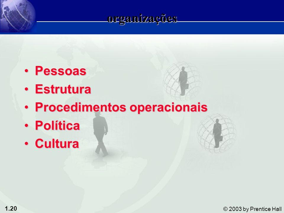 1.20 © 2003 by Prentice Hall organizações PessoasPessoas EstruturaEstrutura Procedimentos operacionaisProcedimentos operacionais PolíticaPolítica Cult
