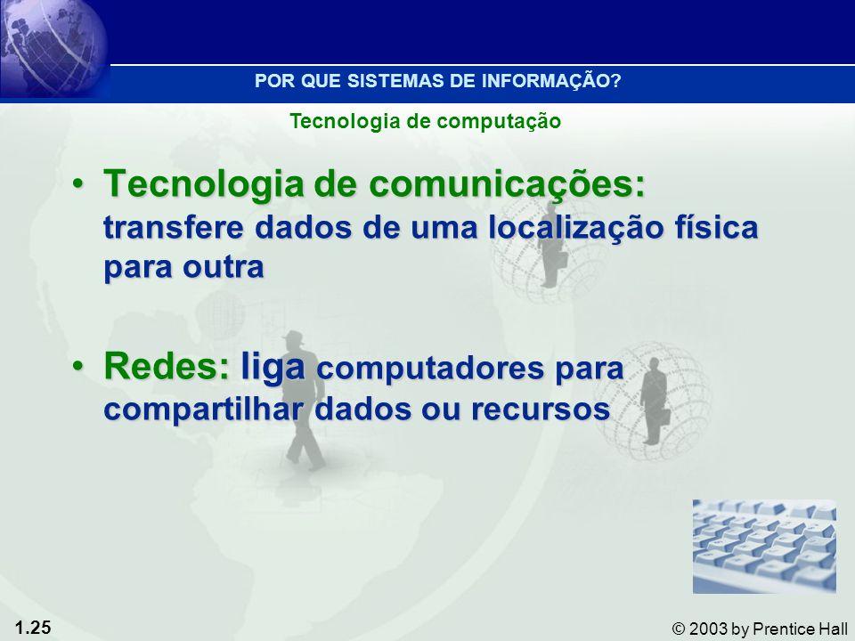 1.25 © 2003 by Prentice Hall Tecnologia de comunicações: transfere dados de uma localização física para outraTecnologia de comunicações: transfere dad