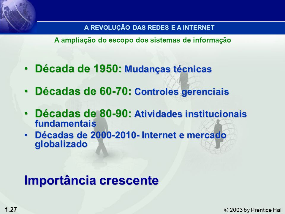 1.27 © 2003 by Prentice Hall Década de 1950: Mudanças técnicasDécada de 1950: Mudanças técnicas Décadas de 60-70: Controles gerenciaisDécadas de 60-70