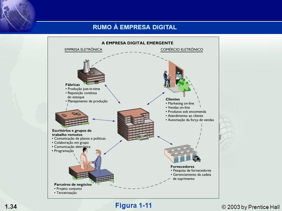 1.34 © 2003 by Prentice Hall Figura 1-11 RUMO À EMPRESA DIGITAL