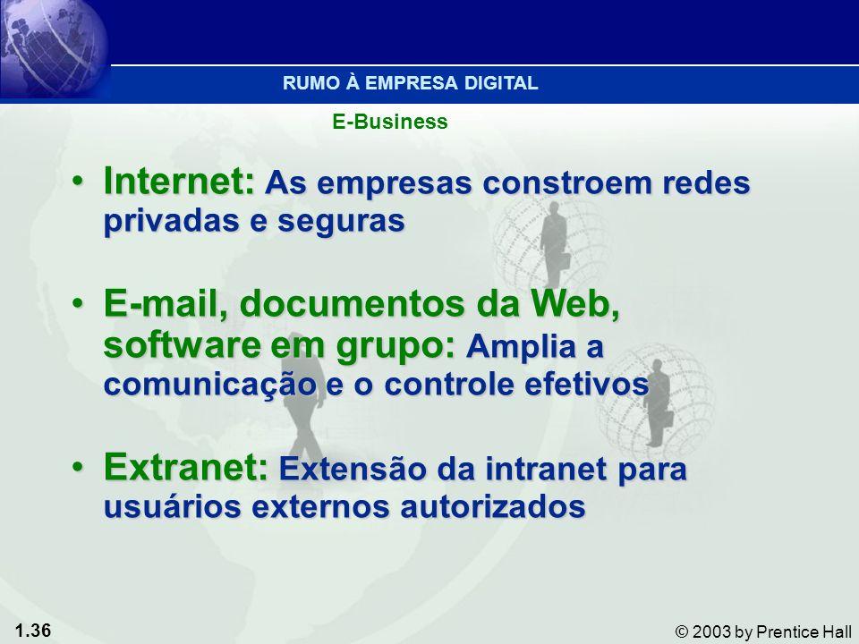 1.36 © 2003 by Prentice Hall Internet: As empresas constroem redes privadas e segurasInternet: As empresas constroem redes privadas e seguras E-mail,
