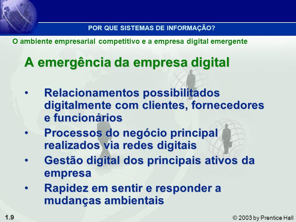 1.9 © 2003 by Prentice Hall A emergência da empresa digital Relacionamentos possibilitados digitalmente com clientes, fornecedores e funcionáriosRelac