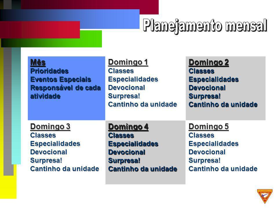 MêsPrioridades Eventos Especiais Responsável de cada atividade Domingo 1 ClassesEspecialidadesDevocionalSurpresa.