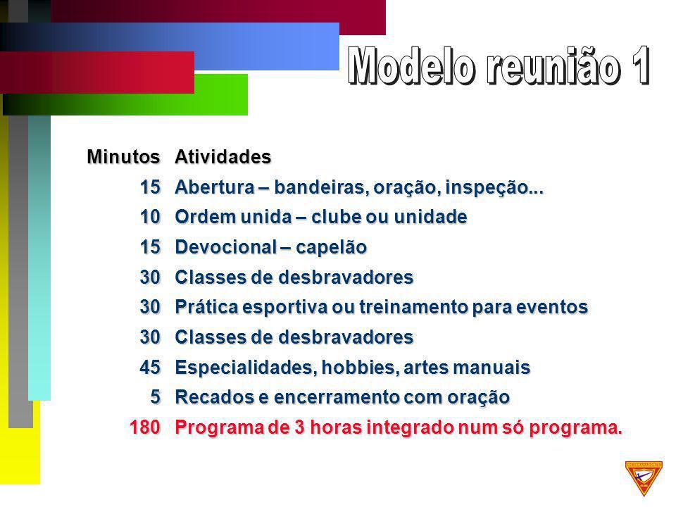 MinutosAtividades15 Abertura – bandeiras, oração, inspeção...