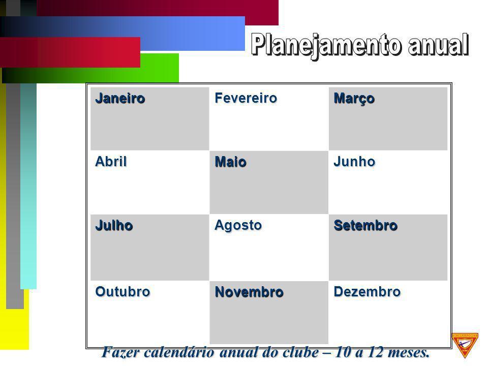 JaneiroFevereiroMarçoAbrilMaioJunho JulhoAgostoSetembro OutubroNovembroDezembro Fazer calendário anual do clube – 10 a 12 meses.