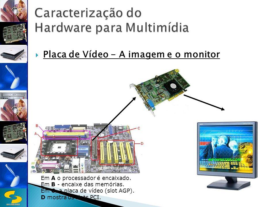 DSC/CEEI/UFCG Placa de Vídeo - A imagem e o monitor Em A o processador é encaixado.