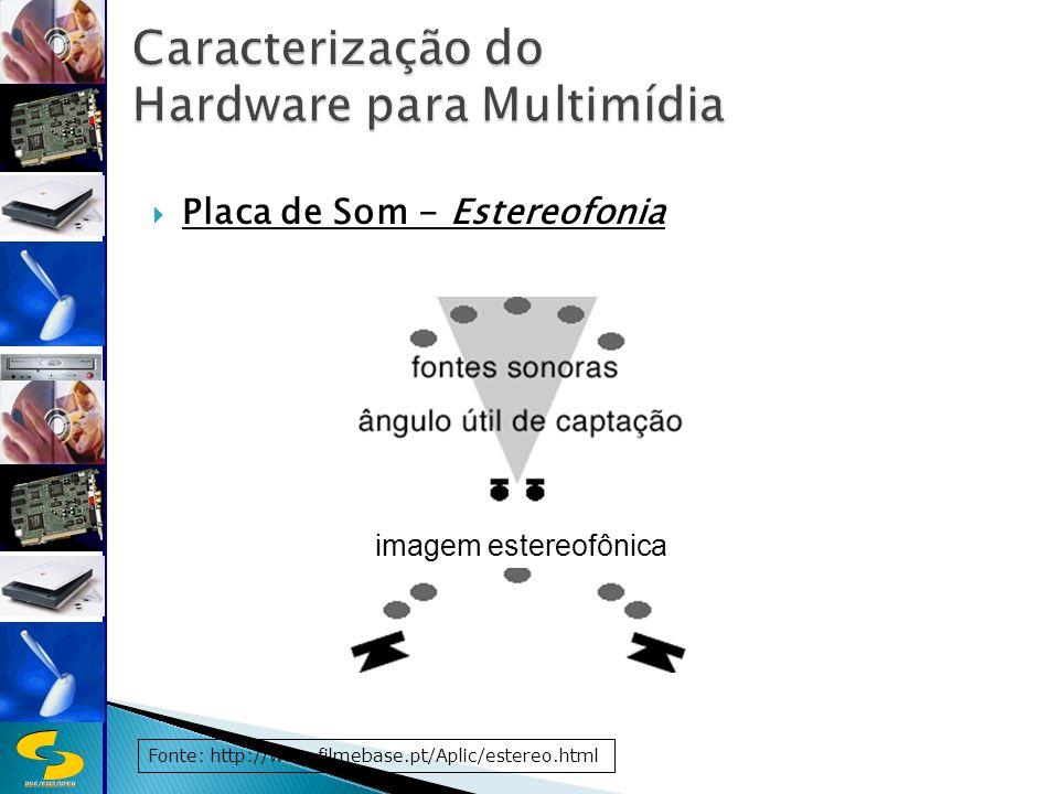 DSC/CEEI/UFCG Placa de Som - Estereofonia Fonte: http://www.filmebase.pt/Aplic/estereo.html imagem estereofônica