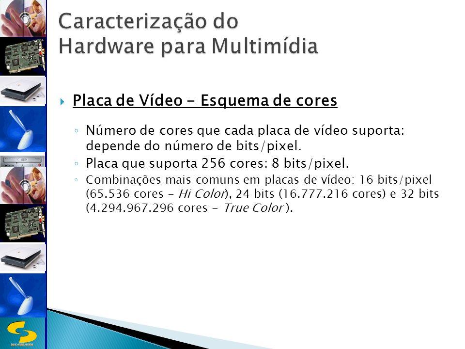 DSC/CEEI/UFCG Placa de Vídeo - Esquema de cores Número de cores que cada placa de vídeo suporta: depende do número de bits/pixel.