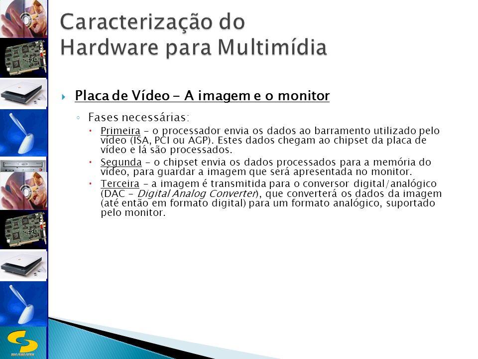 DSC/CEEI/UFCG Placa de Som - Exemplos Placa Sound Blaster Live.