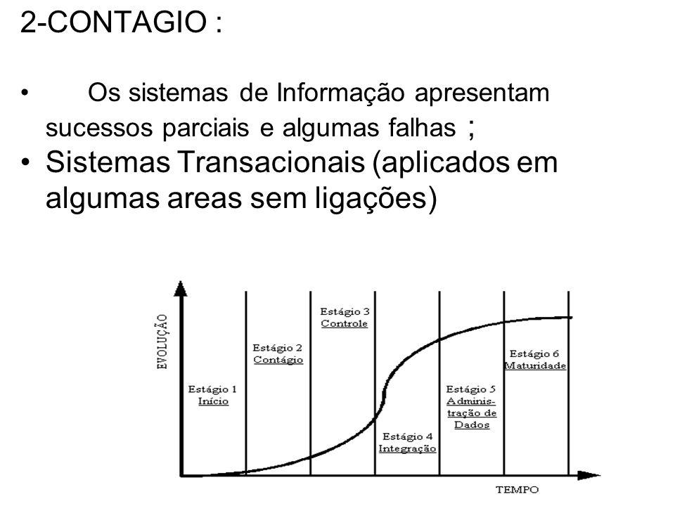 2-CONTAGIO : Os sistemas de Informação apresentam sucessos parciais e algumas falhas ; Sistemas Transacionais (aplicados em algumas areas sem ligações)