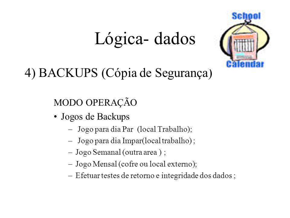 Lógica- dados 4) BACKUPS (Cópia de Segurança) MODO OPERAÇÃO Jogos de Backups – Jogo para dia Par (local Trabalho); – Jogo para dia Impar(local trabalh