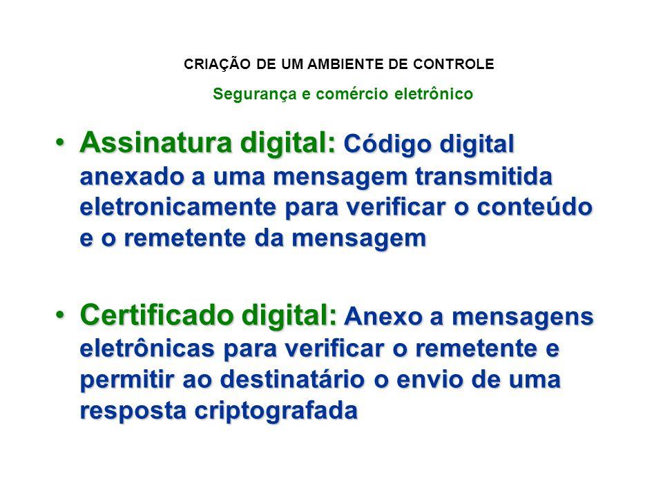 Assinatura digital: Código digital anexado a uma mensagem transmitida eletronicamente para verificar o conteúdo e o remetente da mensagemAssinatura di