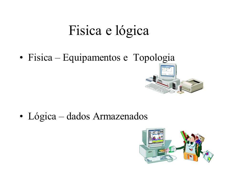 Fisica e lógica Fisica – Equipamentos e Topologia Lógica – dados Armazenados