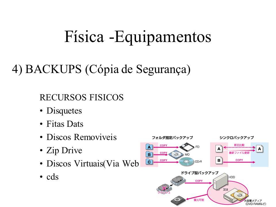 Física -Equipamentos 4) BACKUPS (Cópia de Segurança) RECURSOS FISICOS Disquetes Fitas Dats Discos Removiveis Zip Drive Discos Virtuais(Via Web ou conc