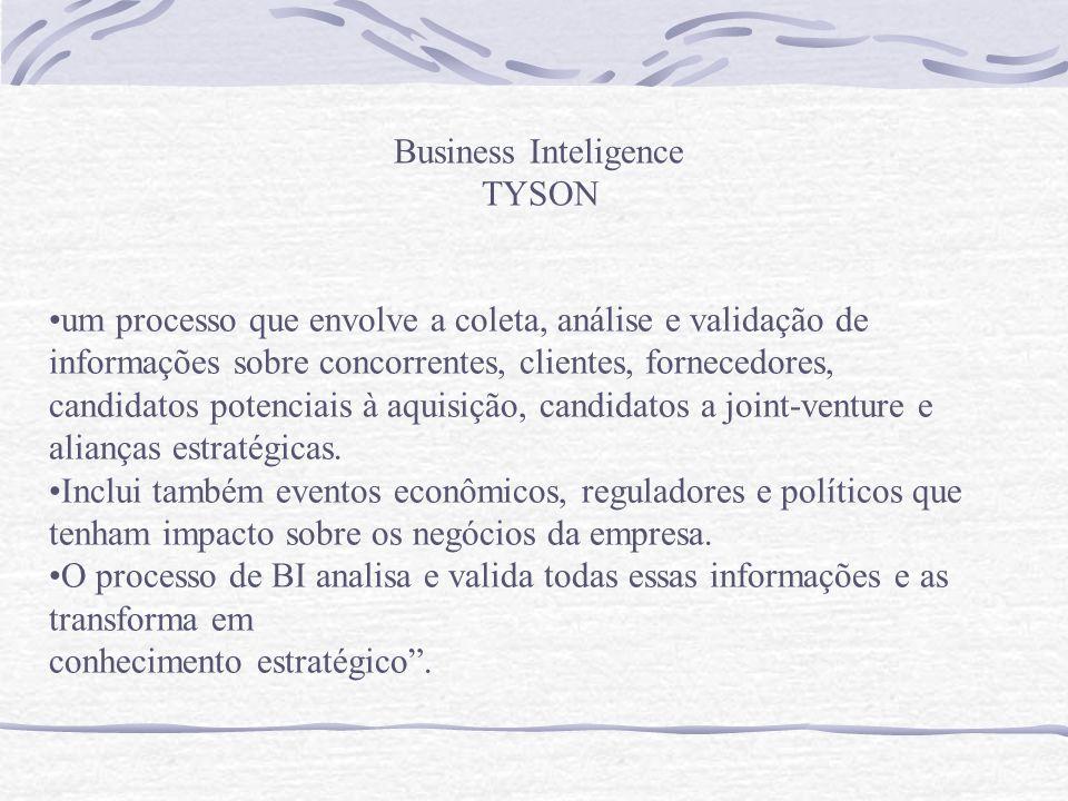 Business Inteligence TYSON um processo que envolve a coleta, análise e validação de informações sobre concorrentes, clientes, fornecedores, candidatos
