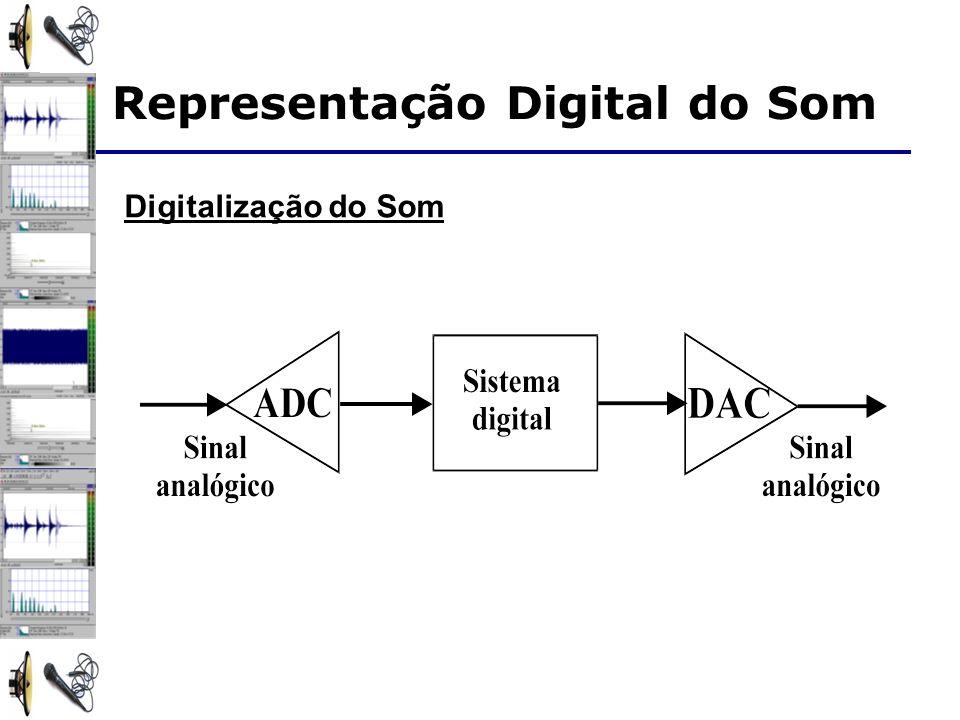 Digitalização do Som Representação Digital do Som