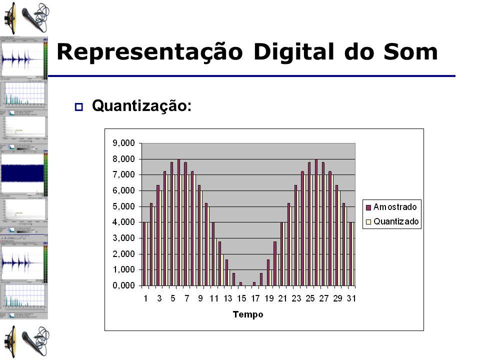 Representação Digital do Som Quantização: