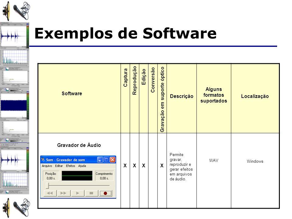Exemplos de Software Descrição Alguns formatos suportados Localização Gravador de Áudio XXXX Permite gravar, reproduzir e gerar efeitos em arquivos de áudio.