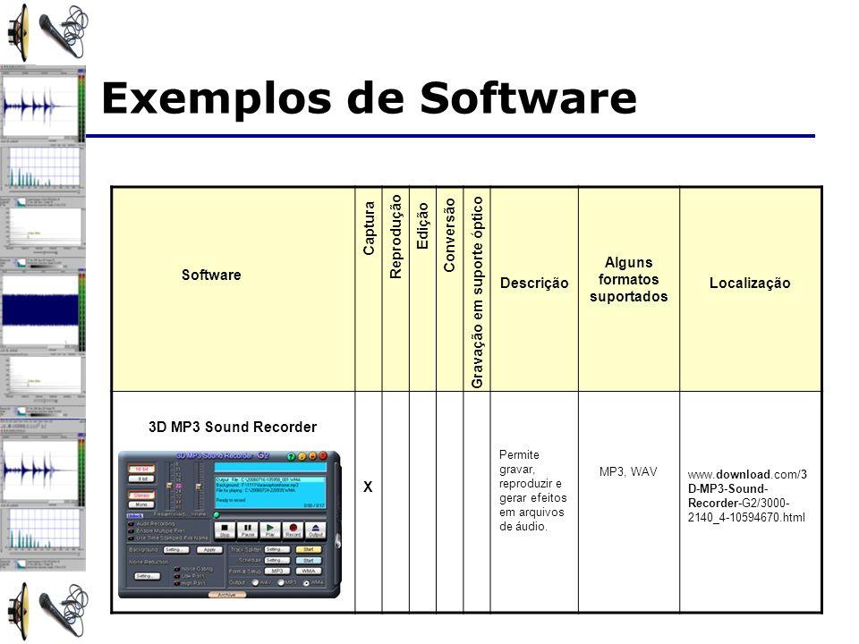 Exemplos de Software Descrição Alguns formatos suportados Localização 3D MP3 Sound Recorder X Permite gravar, reproduzir e gerar efeitos em arquivos de áudio.